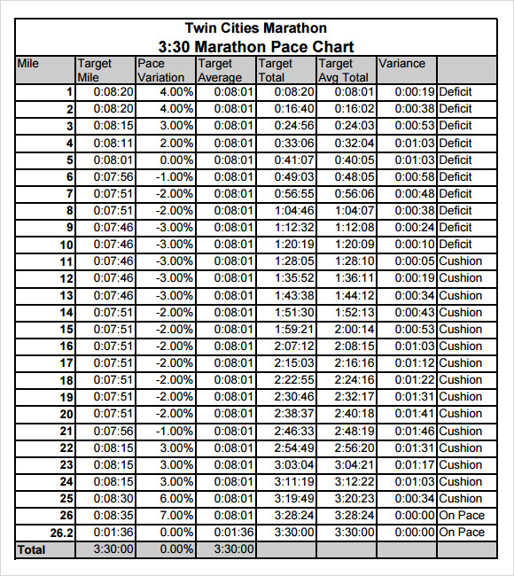 marathon pace chart with fade