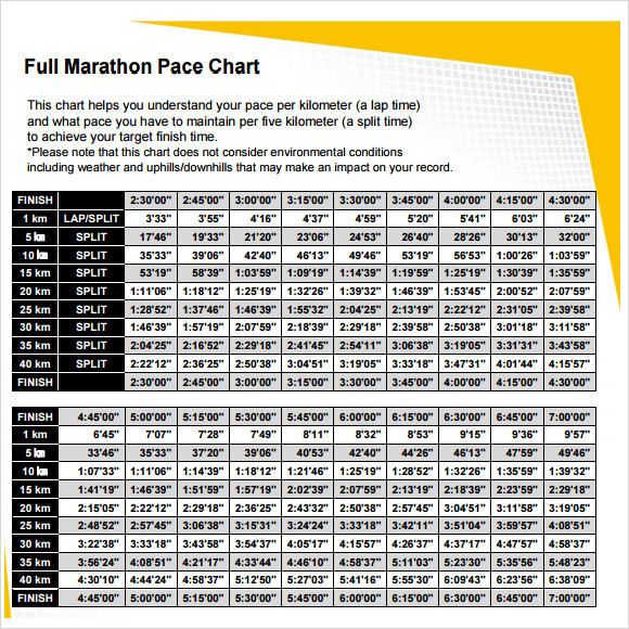 Sample Marathon Pace Chart 5 Free Documents in PDF – Half Marathon Pace Chart