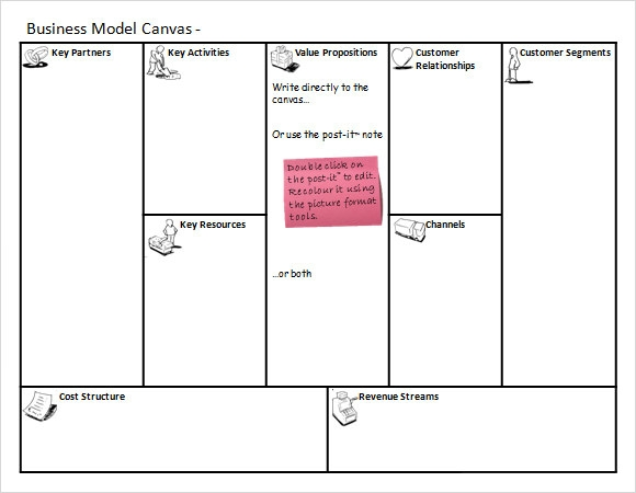 Editable Business Model Canvas PowerPoint Template     SlideModel 41bo4CCv