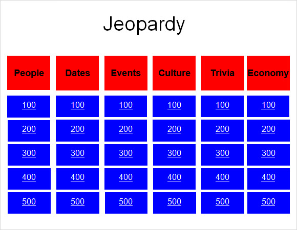 Jeopardy Powerpoint Template - 8+ Free Samples , Examples , Format