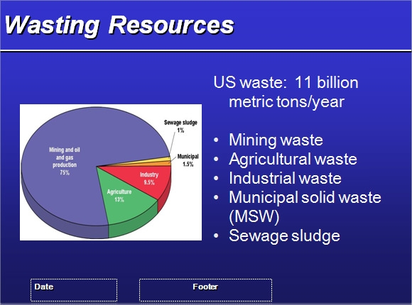 7 waste management ppt templates free download sample for Waste management strategy template
