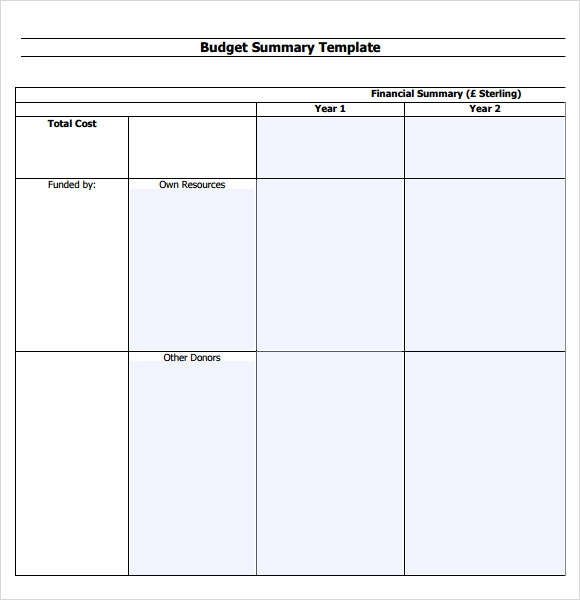Sample Budget Summary 6 Documents In PDF Word – Budget Summary Template