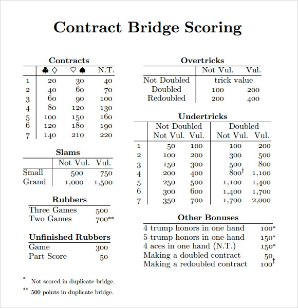 Sample Bridge Score Sheet 9 Free Documents In Pdf