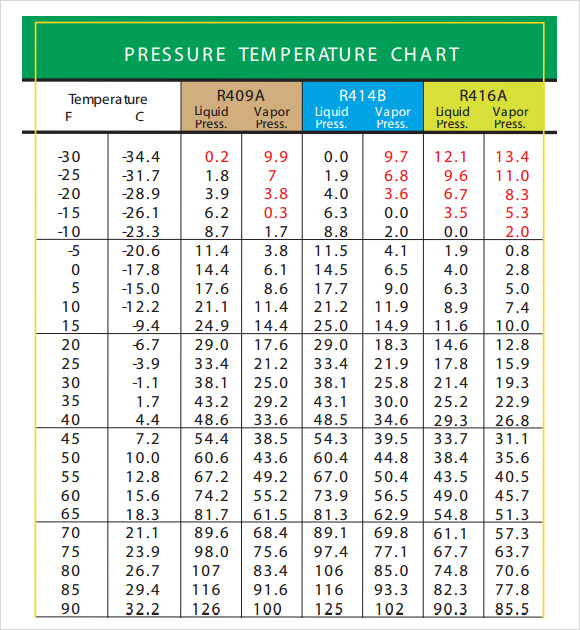 Exhilarating image for celsius to fahrenheit chart printable