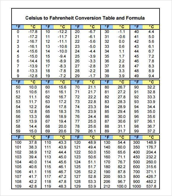 Nifty image regarding printable celsius to fahrenheit chart