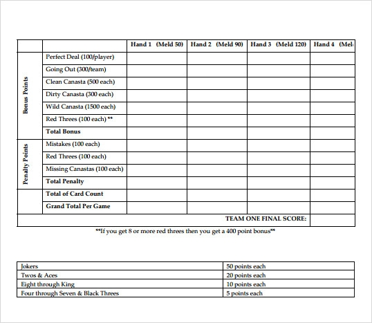Sample Canasta Score Sheet 7 Documents in PDF – Canasta Score Sheet Template