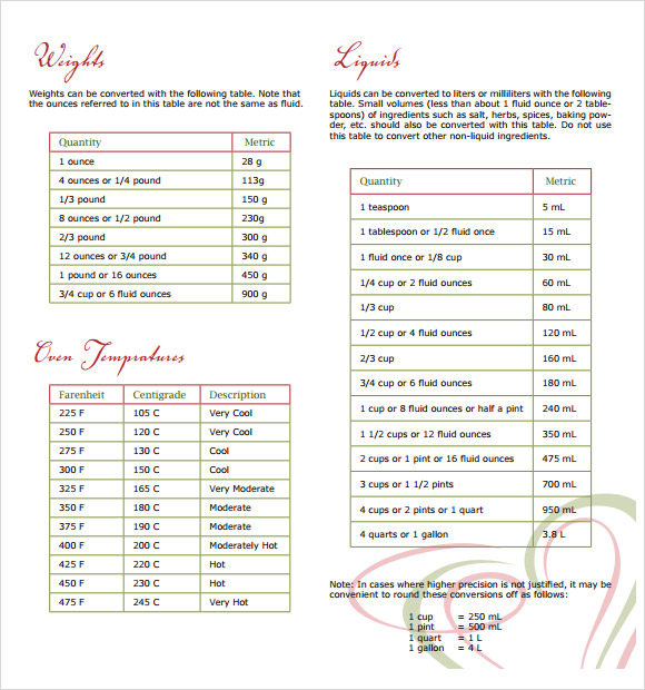 Sample Cooking Conversion Chart 8 Documents In Pdf