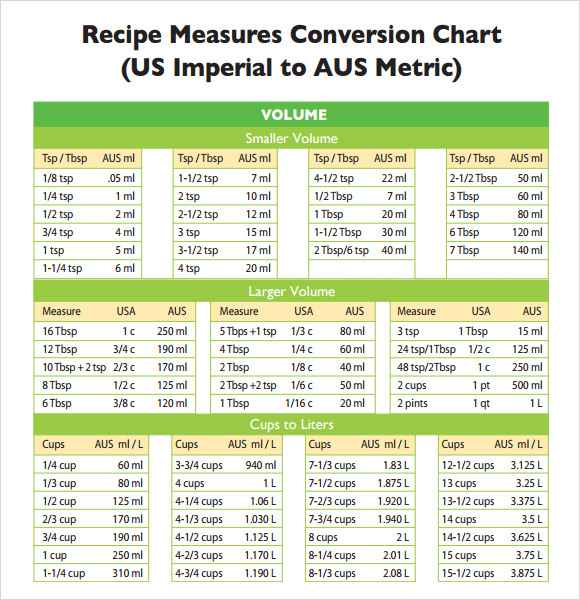 Sample Cooking Conversion Chart   Documents In Pdf