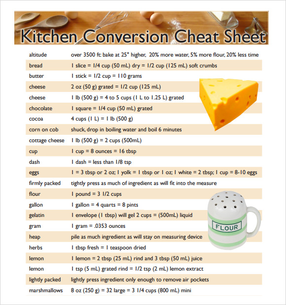 kitchen conversion cheat sheet