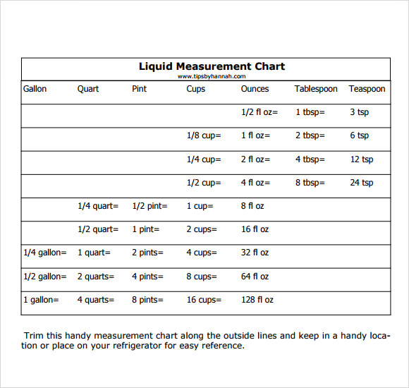 metric liquid measurements chart