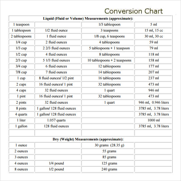 Sample Liquid Measurements Chart   Free Documents In Pdf