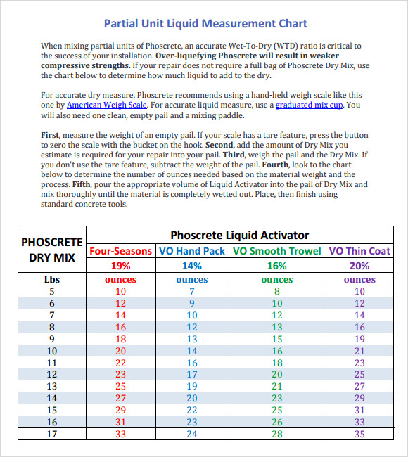 Microsoft word rental agreement template