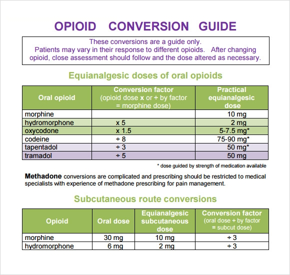 opioid conversion guide
