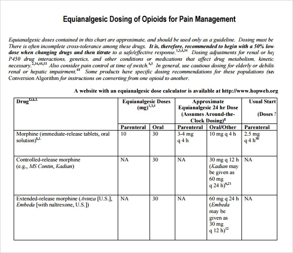 opioid comparison chart example pdf