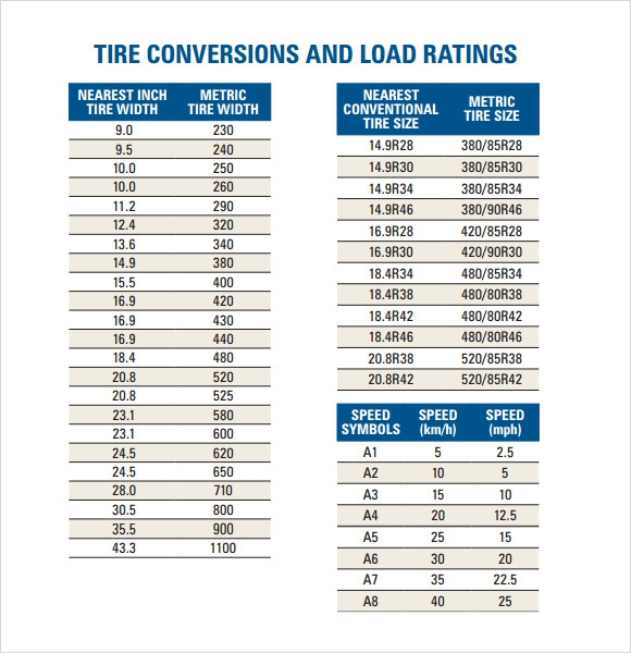 Tire Size Conversion Calculator >> Tire Conversion Chart - 7 + Download Documents in PDF | Sample Templates
