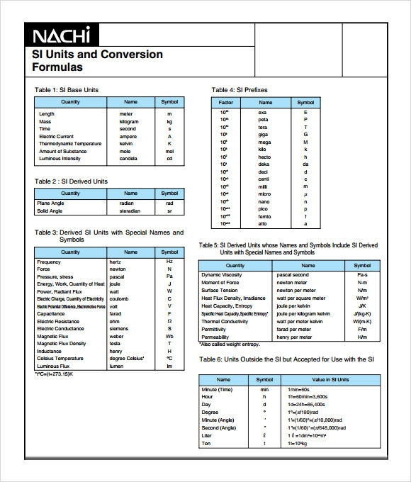 Printables Unit Conversion Table sample unit conversion chart 7 documents in pdf printable