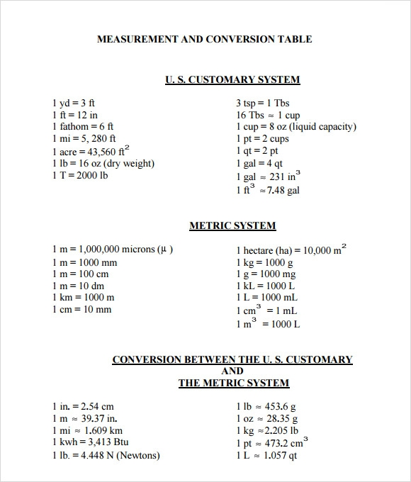 Worksheets Unit Conversion Worksheet Answers pressure unit conversion worksheet answers intrepidpath sle chart 7 doents in
