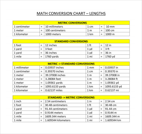 Sample Metric Conversion Chart - 8+ Free Documents in PDF