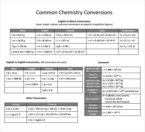 Sample Metric Conversion Chart   Free Documents In Pdf