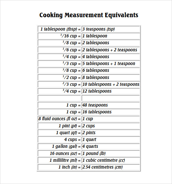 metric conversion chart cooking