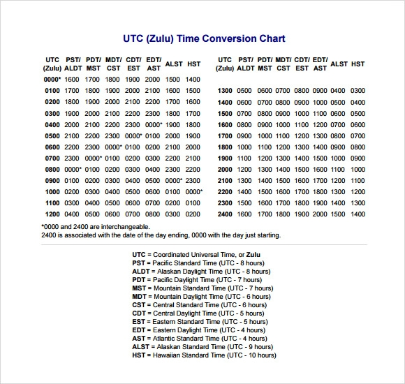 time conversion chart download