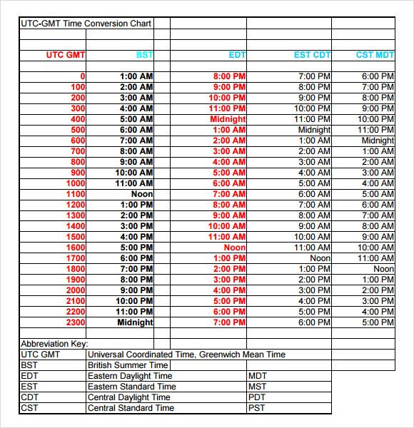 Time Card Conversion Chart Picsbud