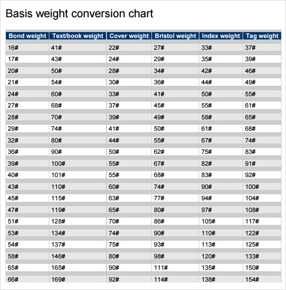 Sample Weight Conversion Chart   Documents In Pdf