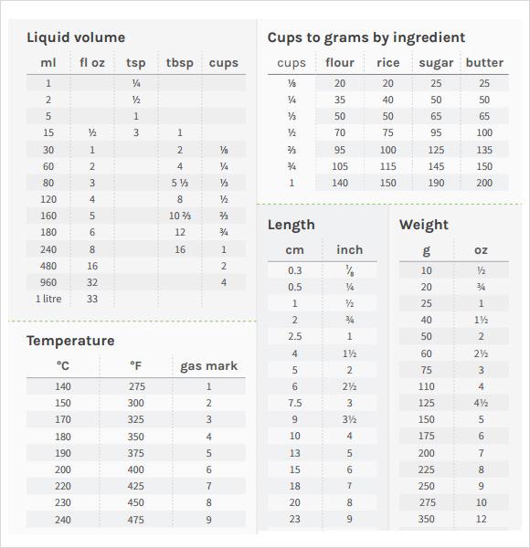 Volume Conversion Table Chart Rebellions