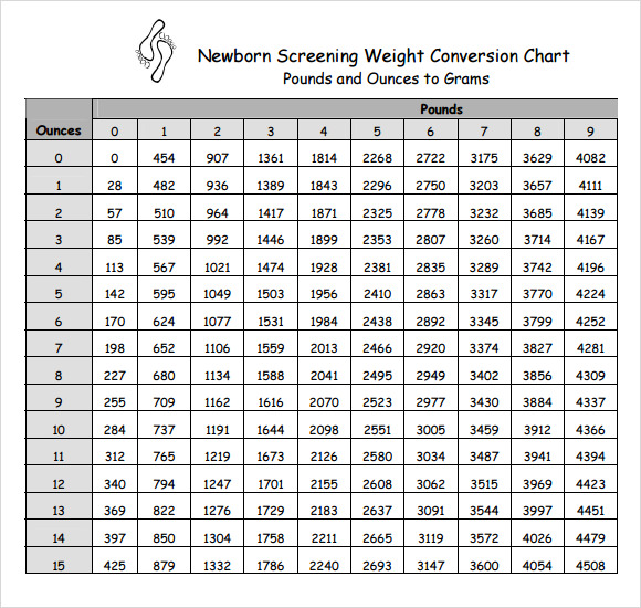 Printable Weight Conversion Chart  Printable Maps