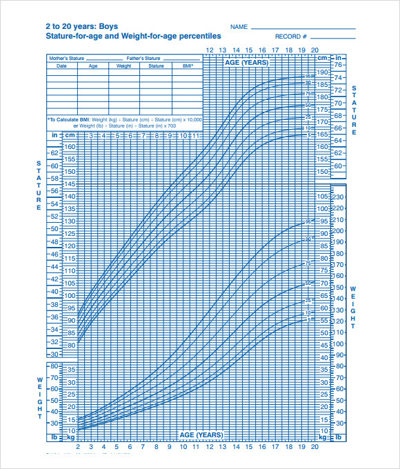 Sample Boys Growth Chart - 5+ Documents in PDF