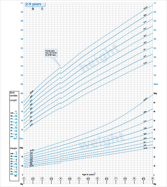 Boys Growth Chart Template PDF