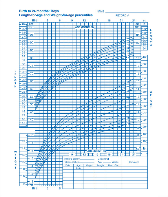 boys growth chart 0 36 months