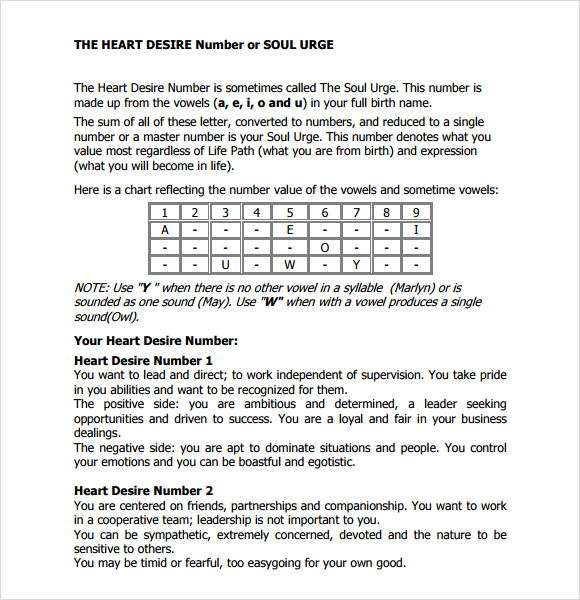 Sample Numerology Chart 7 Free Documents In Pdf