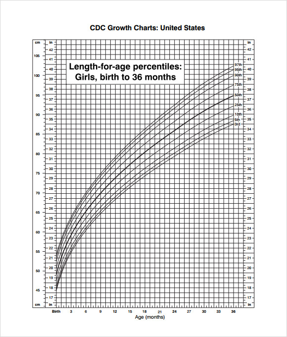 Cdc Growth Chart Boys 2 20 Rebellions