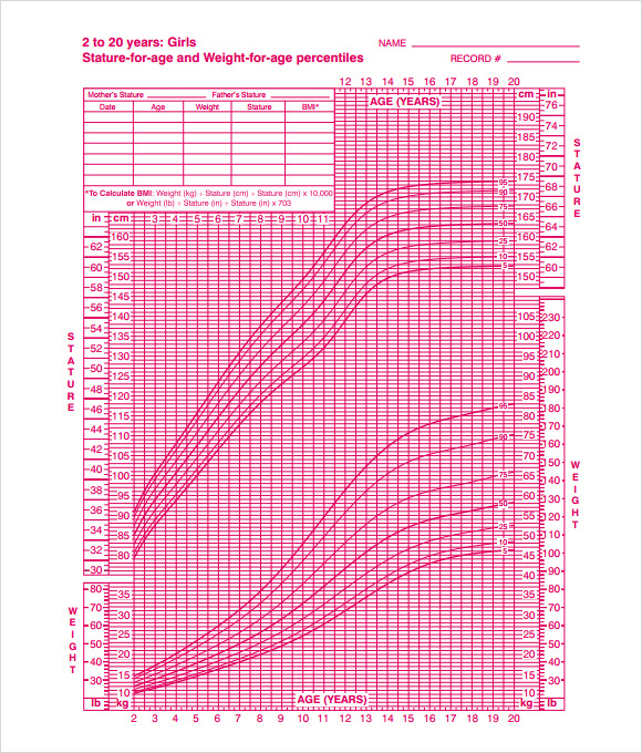 girls 2 to 20 years growth chart template