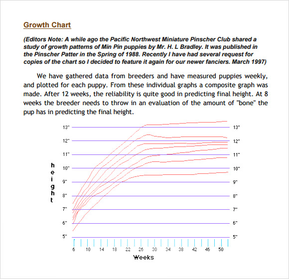 Sample Puppy Growth Chart - 6+ Documents In Pdf