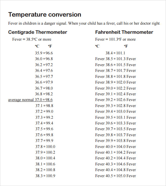 Hd Wallpapers Printable Chart Celsius To Fahrenheit
