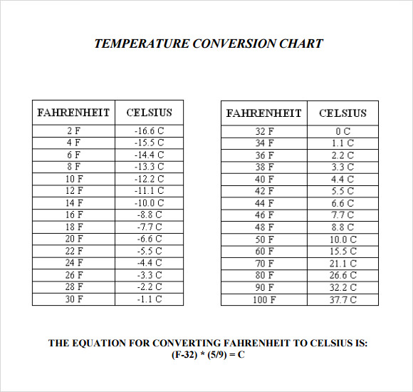 Sample Temperature Conversion Chart   Documents In Pdf
