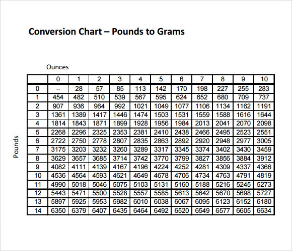 Sample Gram Conversion Chart 6 Documents In Pdf