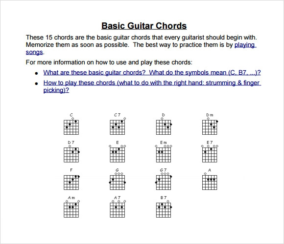 picture regarding Printable Guitar Chords Chart Pdf known as Pattern Guitar Chord Chart - 6+ Data files within PDF