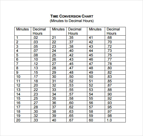 Decimal Conversion Chart Time