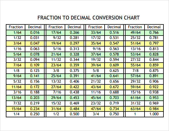 Sample Decimal Conversion Chart - 11+ Documents In Pdf, Word