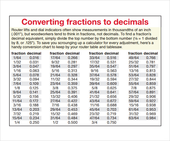 Sample Decimal Conversion Chart   Documents In Pdf Word