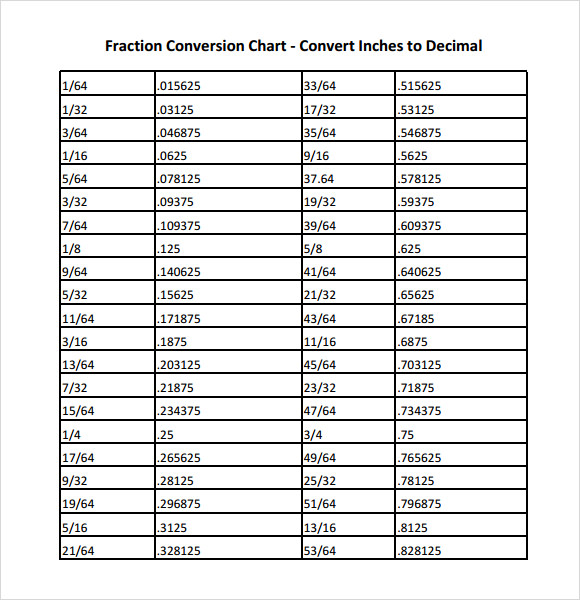Decimal Chart Printable | Search Results | Calendar 2015