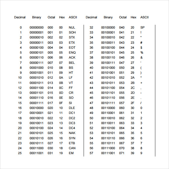 12  sample decimal conversion charts