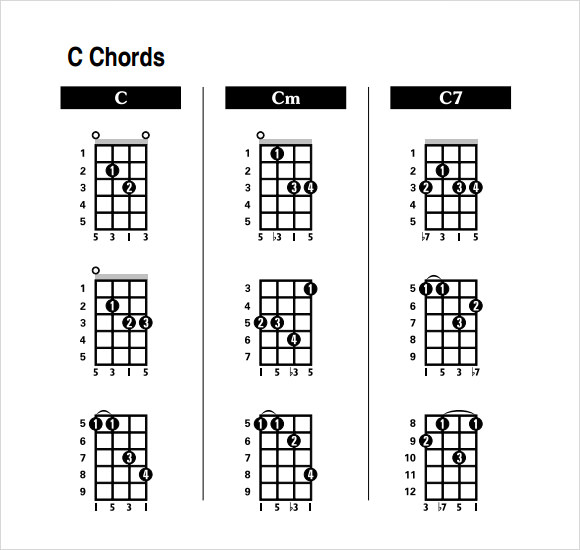 7 Sample Mandolin Chord Charts Sample Templates