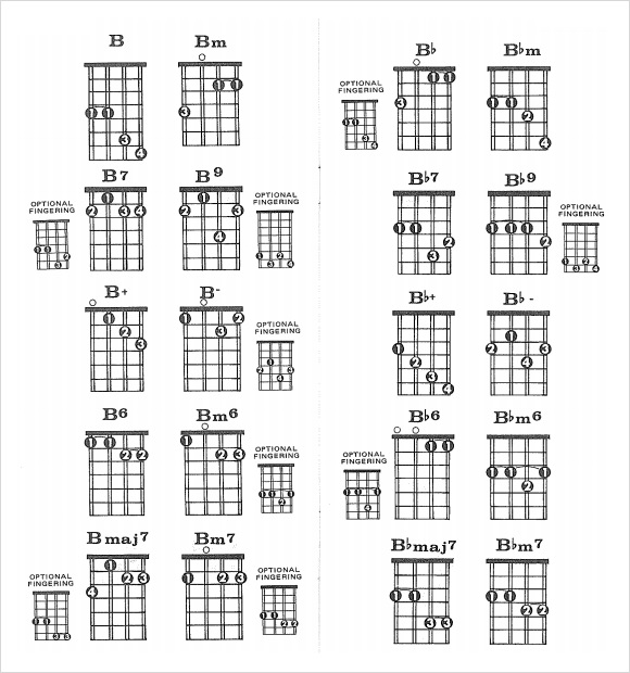 mandolin chord chart download