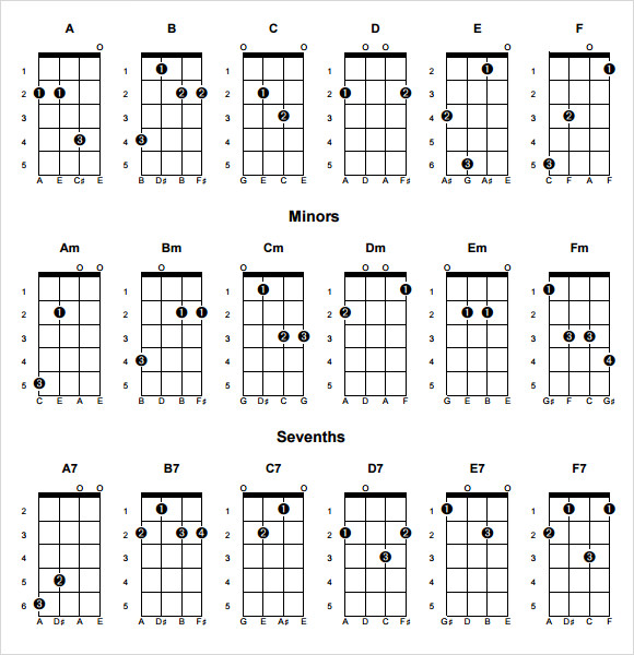 photo about Mandolin Chord Charts Printable called Pattern Mandolin Chord Chart - 6+ Data files within just PDF