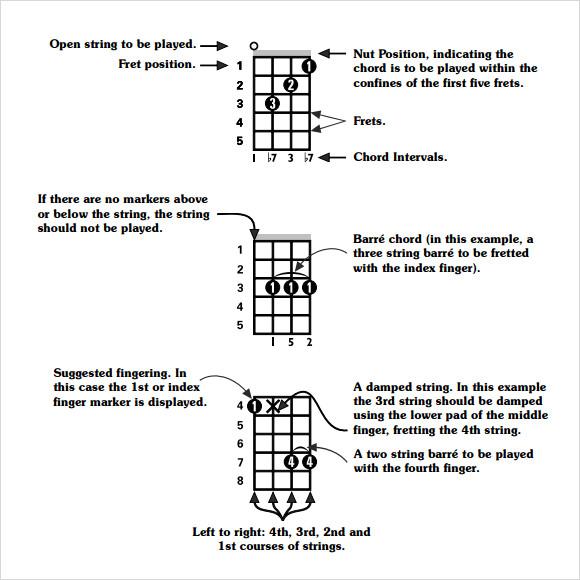 mandolin tuning chart templates