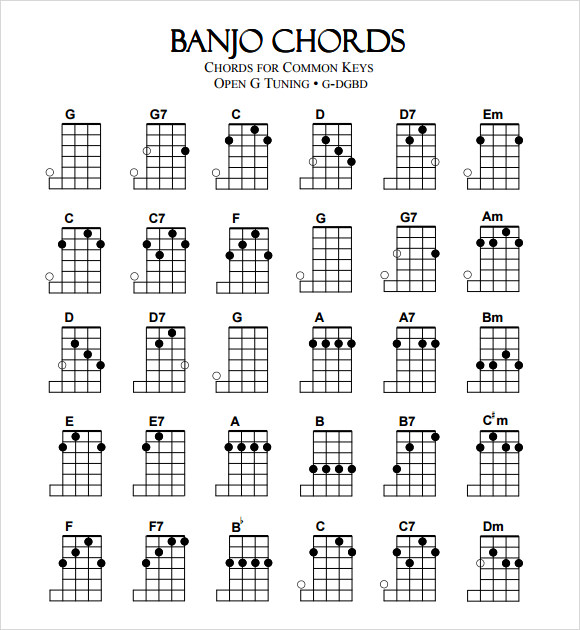 Sample Banjo Chord Chart 6 Documents In Pdf